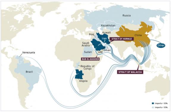 مسیر جدید شمالی روسیه، مزیت چین در برابر آمریکا
