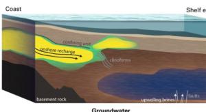 کشف آب شیرین در قعر اقیانوس اطلس