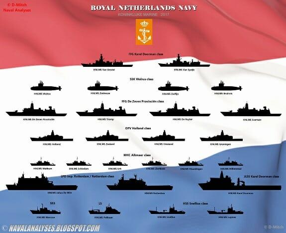 «شیر یا خط»هلندیها برای حضور دریایی در تنگه هرمز