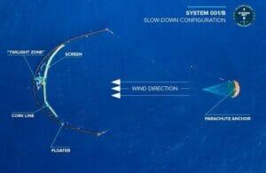 پاکسازی اقیانوسها با چتر نجات