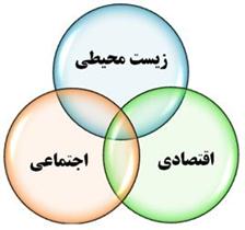 سازمان بنادرودریانوردی و مسئولیتهای اجتماعی