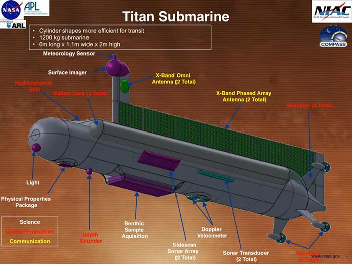 کاوش در دریاهای قمر زحل با زیردریایی