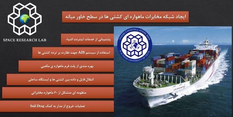 ایجاد شبکه مخابرات ماهوارهای کشتیها در سطح خاورمیانه توسط ایرانیان