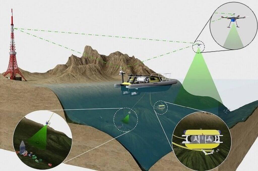 ربات سی کلیر - ربات زباله خوار و جمع آوری زباله از دریا و اقیانوس