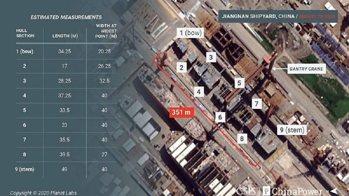 تصاویر ماهوارهای از پیشرفت چشمگیر چین در ساخت سومین ناو هواپیمابر
