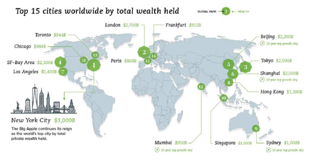 اینفوگرافیک 15 شهر ثروتمند دنیا
