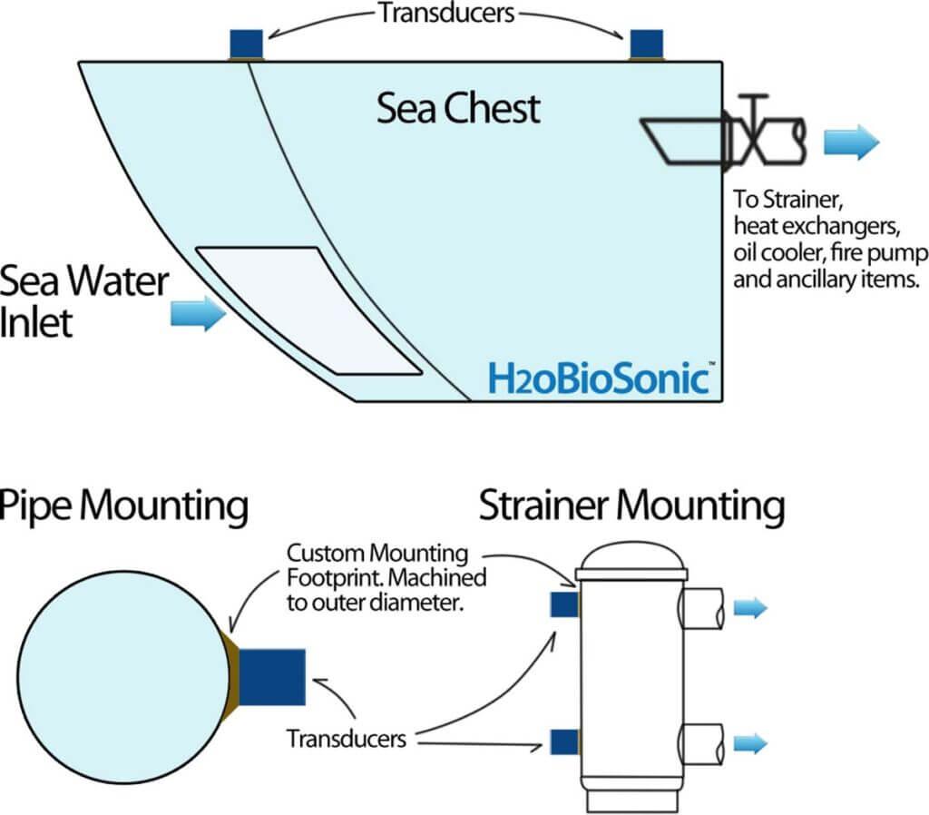 تجهیزات تامین آب کشتی و شناور از دریا- sea chest & strainer