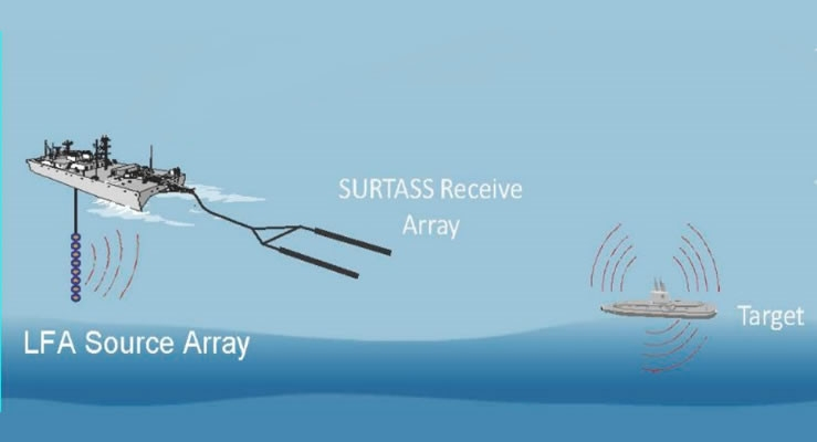 نیروی دریایی آمریکا در حال برنامهریزی برای کشف زیردریاییهای دشمن